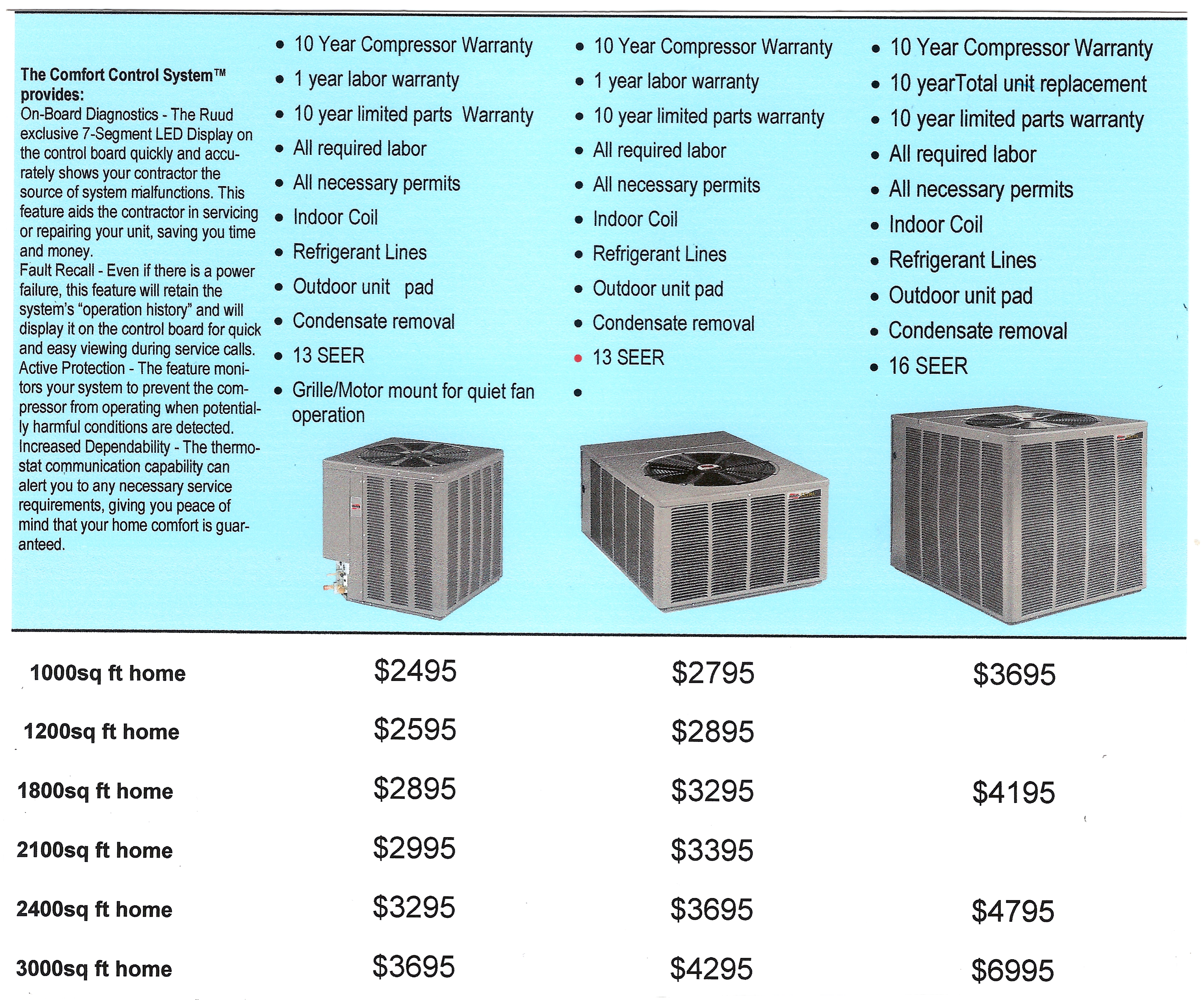 air conditioning | malcolm's heating & cooling furnaces and air